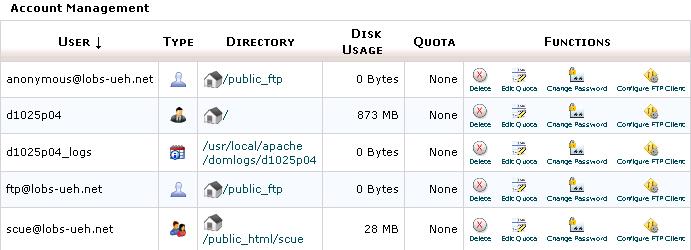 Hình 3: Quản lý các tài khoản FTP có sẵn